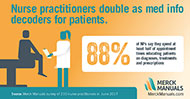 Nurse Practitioners Double as Med Info Decoders for Patients