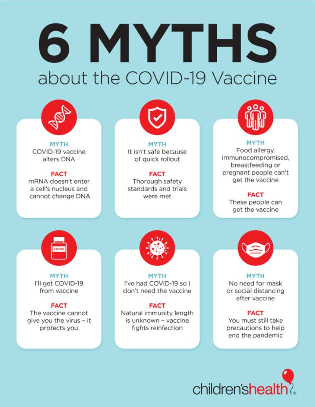 6 Myths about the Covid-19 Vaccine