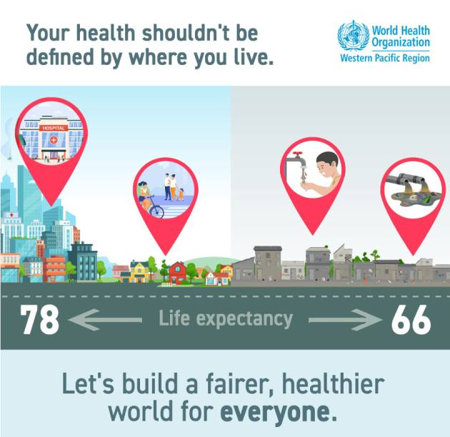April 7 is World Health Day